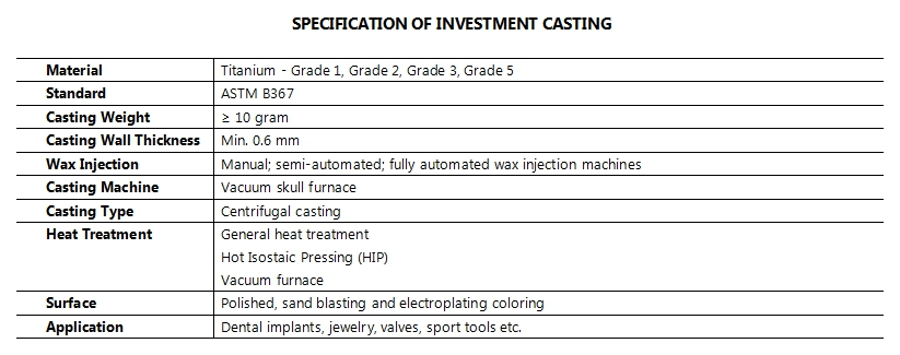 INVESTMENT CASTING - Welcome to SOTSIL METAL